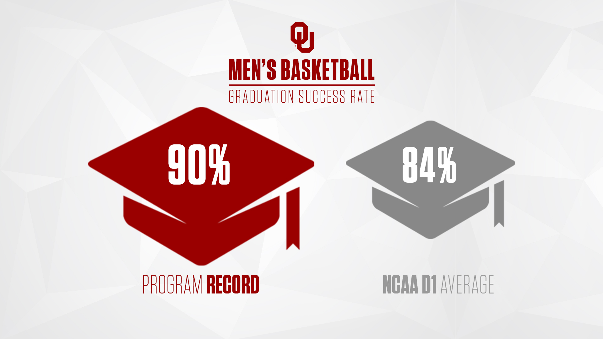 Men's Basketball Record